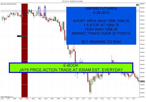etrade pattern day trader restriction day trade futures options xfr forex