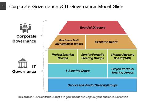 it governance framework template 80538542 style layered vertical 5 powerpoint