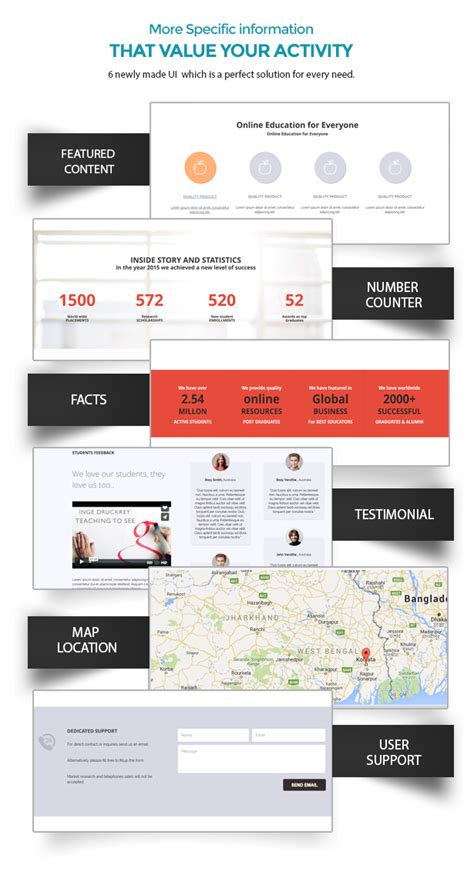 themeforest moodle tikli responsive moodle theme cms themes themeforest
