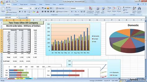 Excel Office Setting A Default Chart Type And Creating A Template Lynda Com Youtube Excel Graph Templates