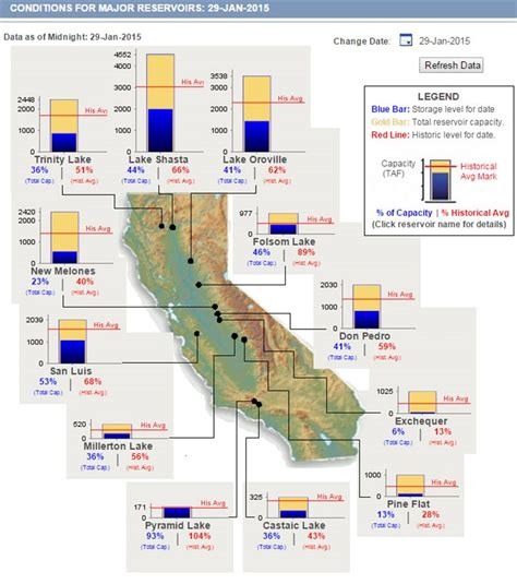 uniquely normal tapping the reservoir of normalcy to treat autism books california reservoirs take hit from record january
