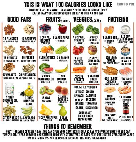 protein calculator protein calculator food food