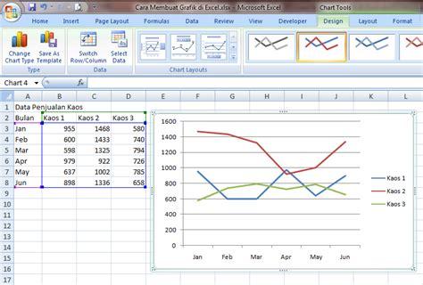 cara membuat grafik kartesius di excel cara menghasilkan grafik pada excel secara mudah