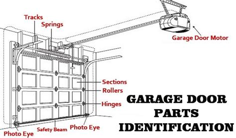 Garage Door Parts Ta Garage Door Will Not Open How To Fix A Stopped Door Removeandreplace