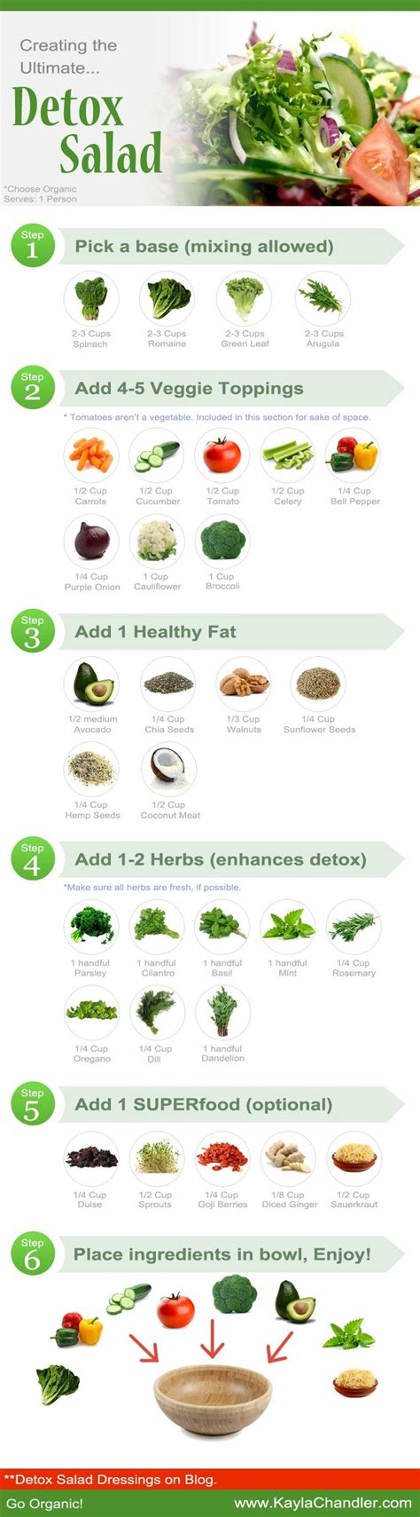 5 Day Detox With Fruits And Vegetables by Best 25 5 Day Detox Ideas On Detox Tea Diet