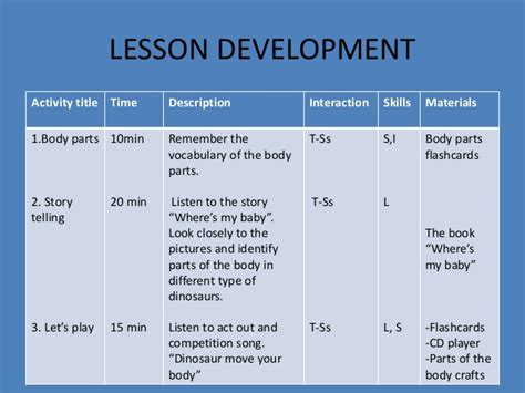 the system for part 4 doc lessons in betty neels happily after volume 4 books where s my baby lesson plan