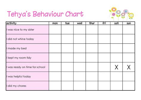 printable charts for toddlers printable behavior charts printable behavior adhd chart
