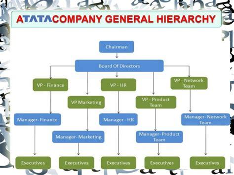 Coffee Salt by A Business Organisation Tata Group Pdf