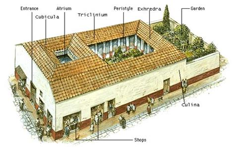 plan of a pompeian house home page courses washington edu