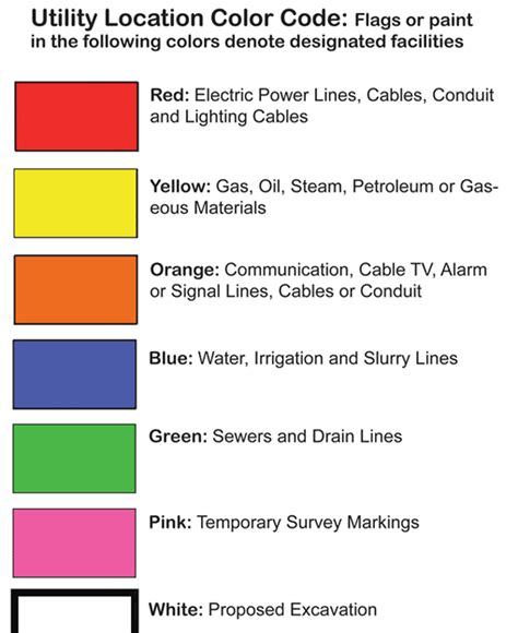 paint colors for utilities color code diggers hotline
