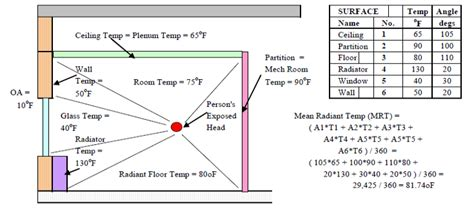 what does cold comfort mean comfort energy models com