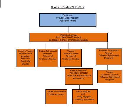 html organization chart template 40 free organizational chart templates word excel