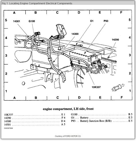 diagram  fuse box  cylinder front wheel drive