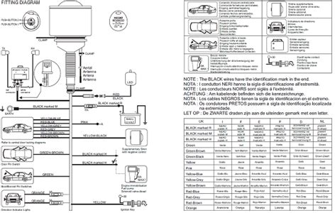 wiring diagram for gemini gate motor circuit and
