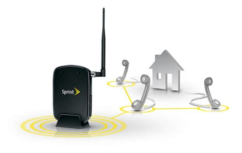 see sprint phone connect in