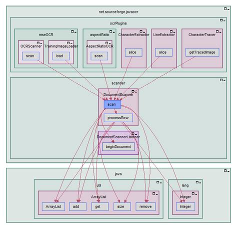 system architecture diagrams system architecture diagram