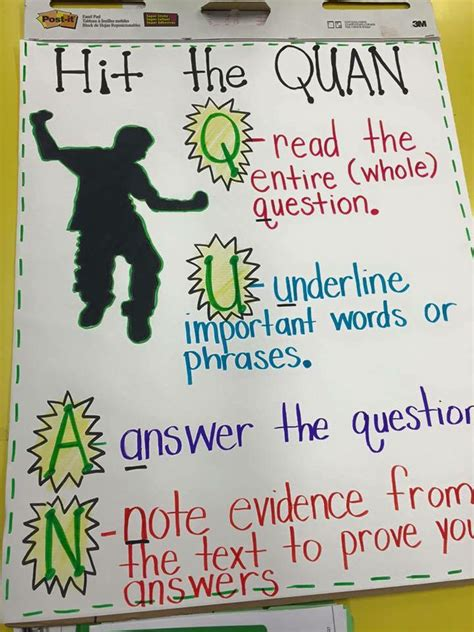 reading comprehension test taking strategies hit the quan test taking strategies anchor charts