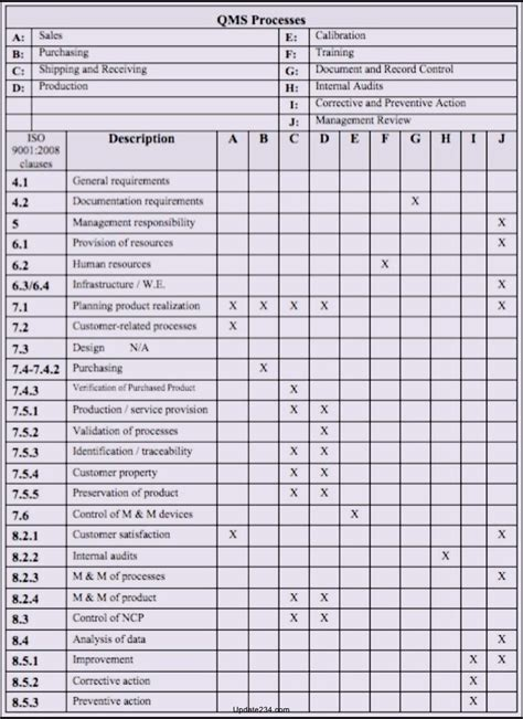 iso 9001 internal audit checklist template template