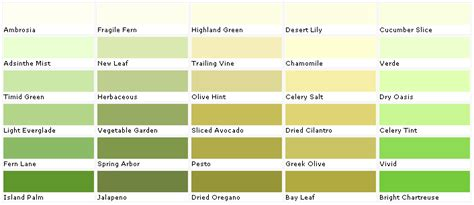 valspar paint colors lowes 28 valspar paint colors tradition palette