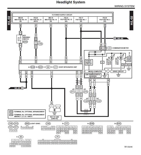 2001 subaru forester wiring diagram 2010 subaru forester engine diagram 2010 lincoln mkx