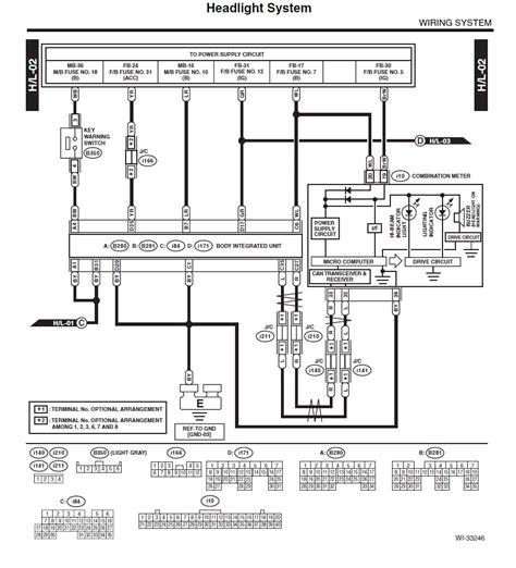 subaru wiring diagram 2010 subaru forester engine diagram 2010 lincoln mkx