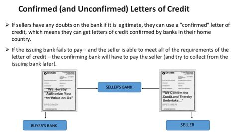 Letter Of Credit Guarantee Scheme letter of credit issuing bank confirming docoments ojazlink