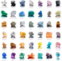 Crystals Jewelry Making - stones access gems