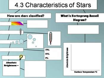 the hertzsprung diagram classifies by which four properties 83 best images about middle school science on