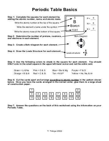 periodic table basics answer key periodic table basics answers the science spot resize 357
