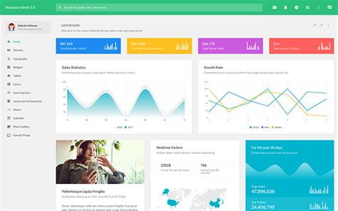 Material Admin Responsive Angularjs Admin Dashboards Wrapbootstrap Bootstrap Themes Angularjs Landing Page Template