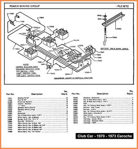 1999 club car wiring diagram 48v car free printable wiring