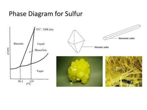 sulfur phase diagram ppt simple phase equillibria powerpoint presentation