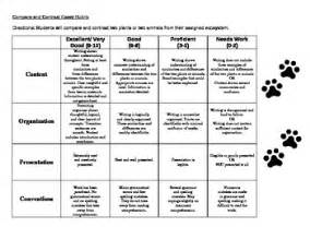 Social Science Research Paper Rubric by Compare And Contrast Essay Rubric 4th Grade By Whitener Tpt