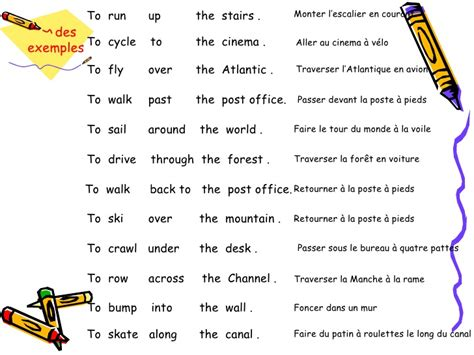 anglais vocabulaire vocabulaire montre anglais