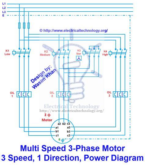 multi speed 3 phase motor 3 speeds 1 direction power