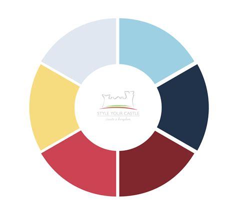 Was Sind Neutrale Farben by Farbpalette N Ebenfalls Neutral Spitze Farbige Wnde Ideen