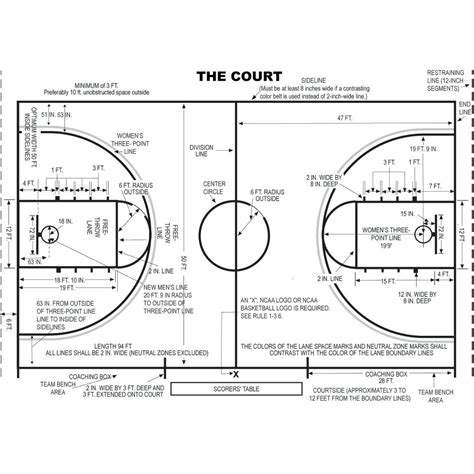 basketball floor plans laferida