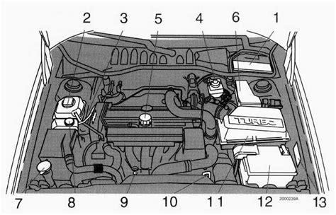 auto body repair training 2001 volvo v70 regenerative braking diagram of transmission dipstick on a 2009 volvo s40 i need a photo or diagram to locate