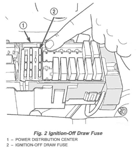 fuse box diagram for 1997 jeep wiring diagram