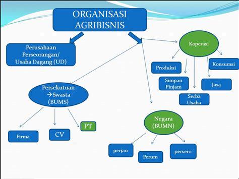 membuat cv badan usaha novi novia nh perbedaan badan usaha cv pt bumn koperasi