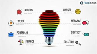 idea presentation template great ideas prezi template prezibase