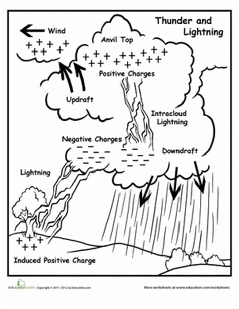diagram for 2nd grade lightning diagram worksheet education