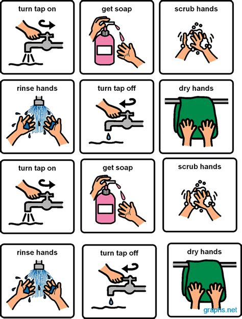 How Do You Change A Kitchen Faucet Step By Step Instructions On How To Wash Your Hands