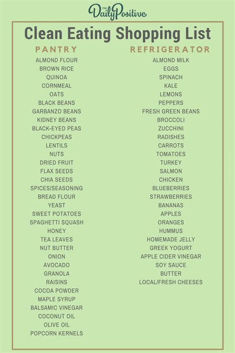 7 best images of printable grocery list with categories 99 best images about planners on pinterest life planner