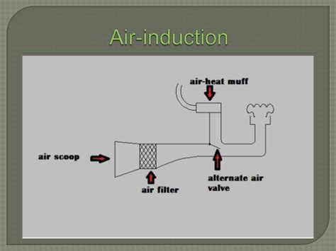 principle of operation of induction stove principle of operation of induction heater 28 images induction heater principle of operation