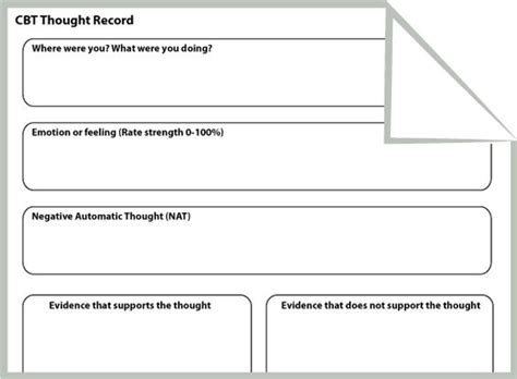 Therapy Worksheets For by Thoughts Portrait And Student Centered Resources On