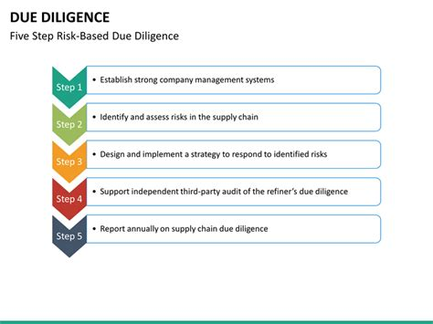 due diligence powerpoint template sketchbubble