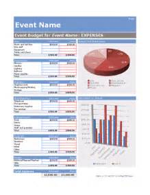 Microsoft Excel Business Templates Annual Budget Templates For Business Calendar Template 2016