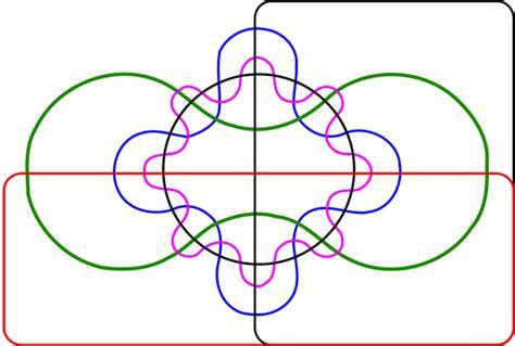 de venn diagram venn diagrams