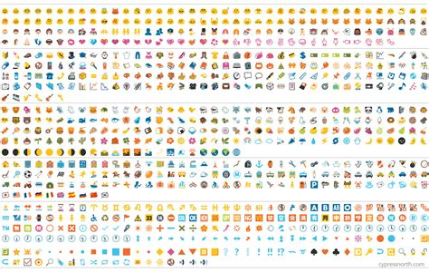 Emoji What Google Hangouts Emoji Under The Microscope Cypress | emoji what google hangouts emoji under the microscope